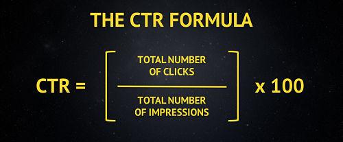 La fórmula del CTR