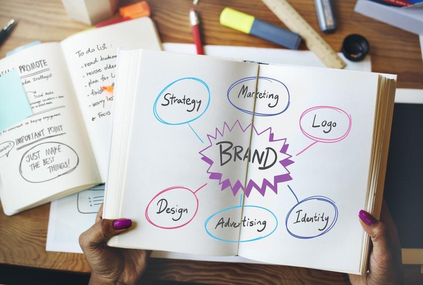 Branding empresarial para mejorar tu imagen de marca